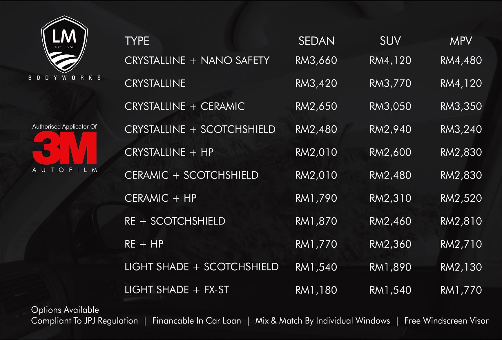 Honda Car Dealership >> Car Wash, Polish, Coating, Tinting in Alor Setar and Sungai Petani, Kedah